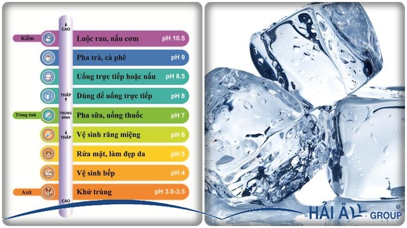 nồng độ pH đạt chuẩn của nguồn nước cung cấp cho máy làm đá